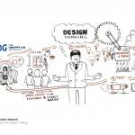 IRDG Design Thinking Conference Artist Impression-page-001
